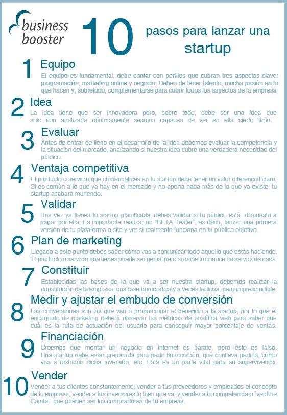 pasos_startup